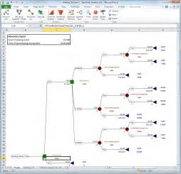 Decision Tree Template Visio by Network Rack Visio Stencils Network Wiring Diagram And