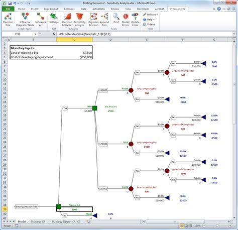 visio decision tree exle precisiontree decision with decision trees
