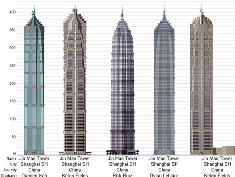 Jin Mao Tower   Data, Photos & Plans   WikiArquitectura