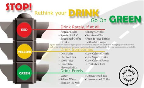 Strive for Fitness: RETHINK YOUR DRINK