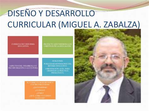Modelo Curricular De Zabalza Lety Diapositivas Dise 241 O Y Desarrollo Curriculo