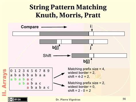 knuth morris pratt pattern matching algorithm exle data structures and algorithms
