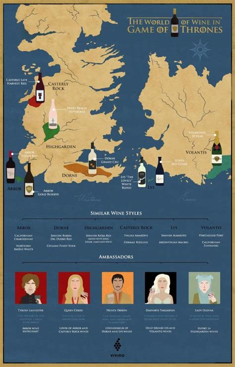 of thrones character map how to drink wine like a of thrones character ny