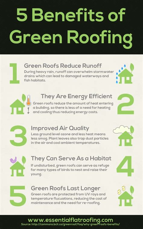 19 best green roof images on pinterest green roofs