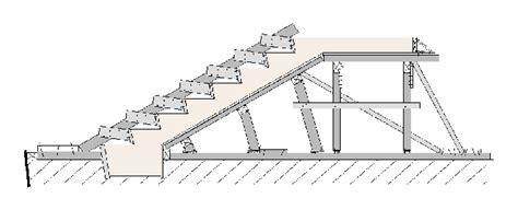 Paku Baja 10cm Paku Beton 10cm Paku Tembok 10cm Marabu memasang 1 m2 bekisting untuk tangga analisa harga satuan