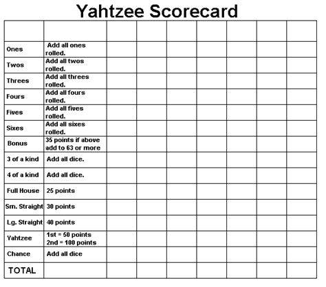 triple yahtzee rules printable yahtzee score sheets 2017 2018 best cars reviews
