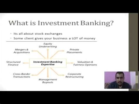 retail banking corporation bank retail banking vs investment banking