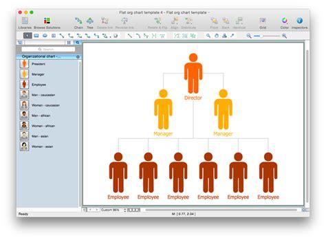 help desk organizational structure help desk organizational chart desk design ideas