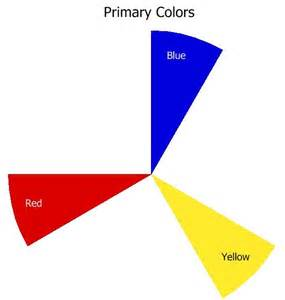 what are primary colors color wheel 101