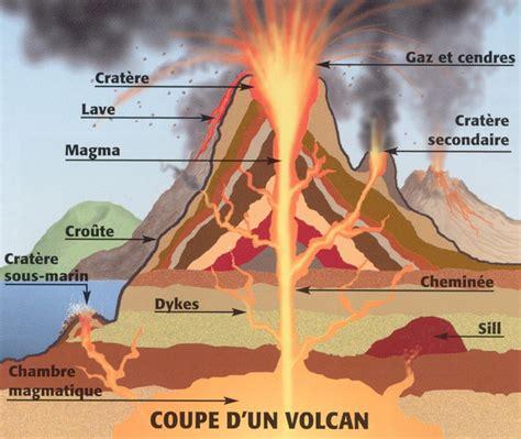 chambre magmatique d馭inition introduction volcans et sciences de la terre arnaud