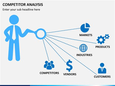 Competitor Analysis Powerpoint Template Sketchbubble Competitor Analysis Ppt Template Free