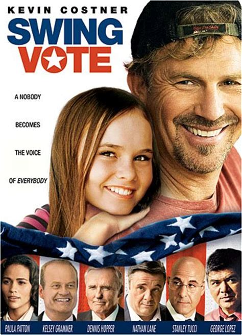 swing vote 2008 screenwriting tip of the day by william c martell
