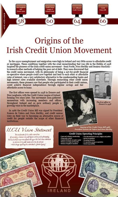 Credit Union Application Form Ireland Credit Union Movement Tralee Credit Union