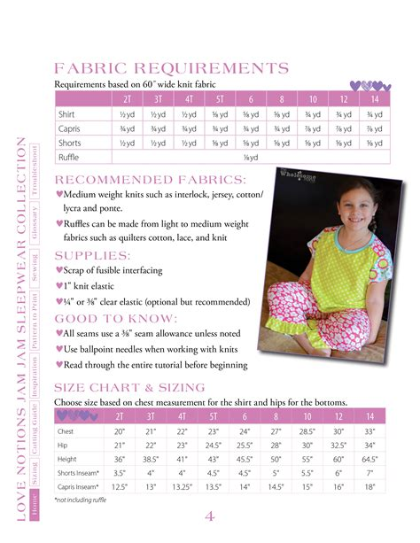 pattern jam review love notions jam jam sleepwear collection downloadable pattern