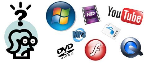 file formats of audio and video understanding video audio formats michigan ross impact