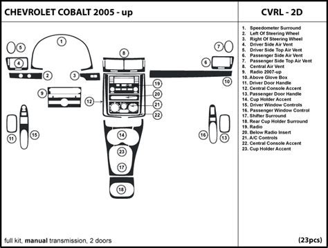 manual repair free 2007 chevrolet cobalt ss electronic valve timing cobalt shifter diagram cobalt free engine image for user manual download