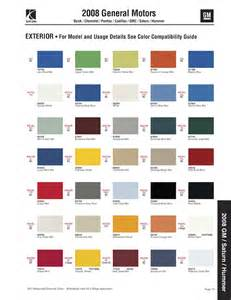 paint chips 2008 gm chevy truck