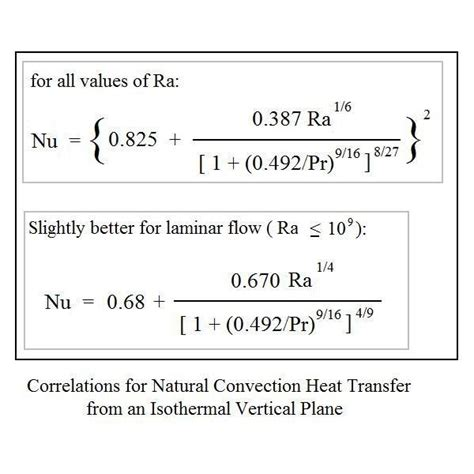 convective heat transfer coefficient of air at room temperature excel spreadsheets to calculate convection heat transfer coefficients