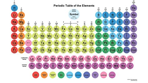 printable periodic table with pictures periodic table 2014 download new calendar template site