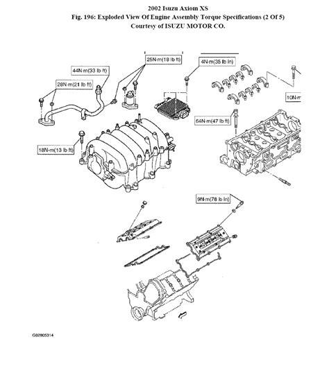 2002 isuzu axiom engine diagram 2002 gmc sonoma engine diagram wiring diagram elsalvadorla 2005 isuzu ascender fuse box diagram 1997 isuzu rodeo fuse box diagram wiring diagram odicis