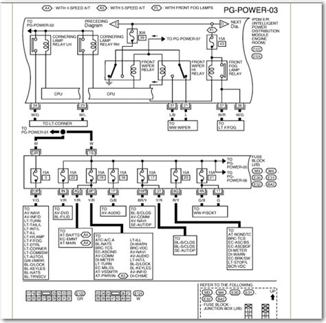 wiring diagram for 2004 nissan quest get free image