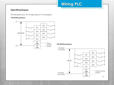 plc io wiring diagram ac diagram wiring diagram odicis
