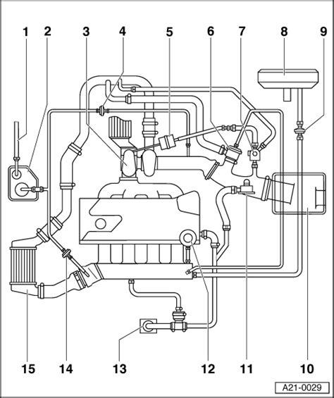 Audi Workshop Manuals Gt A3 Mk1 Gt Power Unit Gt 4 Cylinder 1