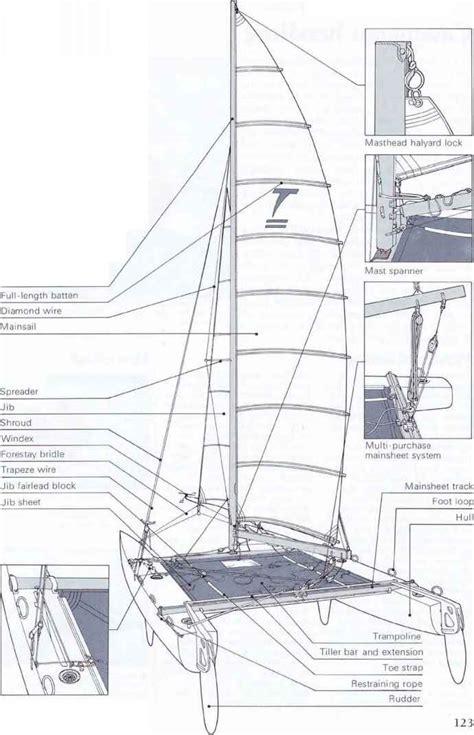 catamaran boat blueprints catamarans sailing procedures boat plans