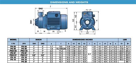 myers sump electrical diagram washing machine