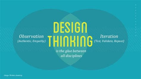 design thinking observation phase design thinking observation authentic empathy