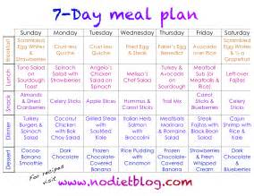 day plans for 7 day meal plan the no diet diet