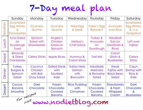 7 Day Sugar Detox Meal Plan Pdf by 7 Day Meal Plan The No Diet Diet