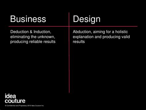 design thinking for business introduction to design thinking for business students