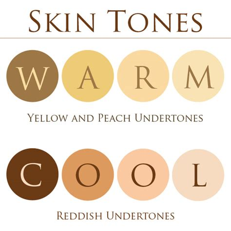what determines skin color manicure colour theory 1 determining undertones nailsbar