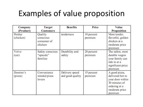 value proposition template related image work template