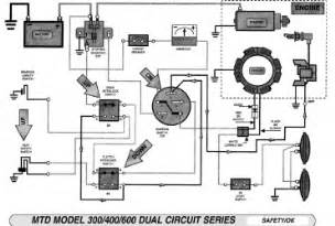 wiring diagram for sears lawn tractor wiring free engine image for user manual