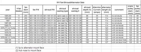 Porsche 911 Motornummer by Need Alt Fan Housing Education Pelican Parts Forums