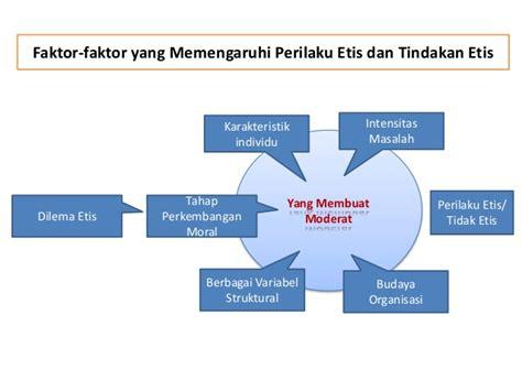 faktor membuat struktur organisasi tanggung jawab sosial dan etika bisnis pengeantar manajemen