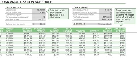 mortgage amortization template excel excel loan payment schedule template excel loan