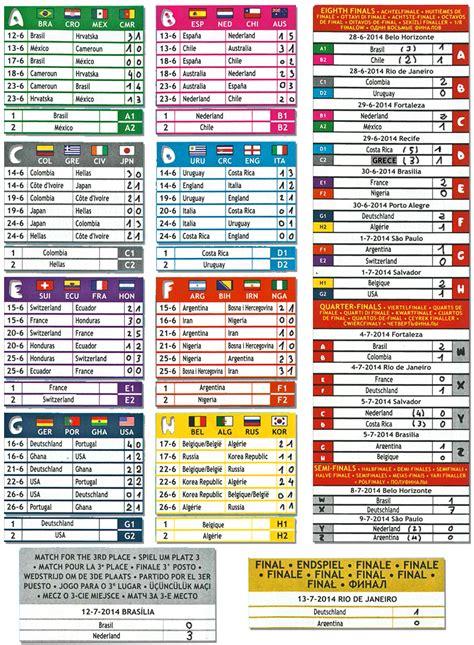 Calendrier Coupe De 2014 Le Calendrier Et Les Resultats De La Coupe Du Monde Au