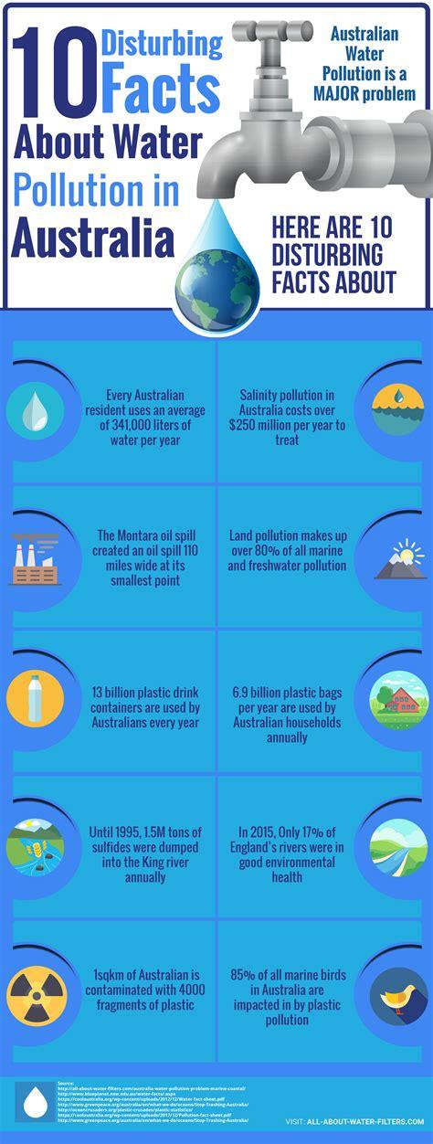 water australia 12 disturbing australian water pollution facts
