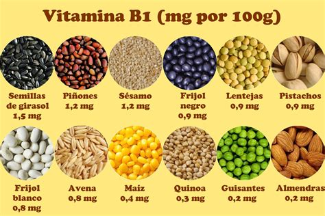 alimento b vitamina b1 o tiamina calor 237 as y nutrientes