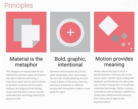 google design material framework fall in love with material design 10 resources