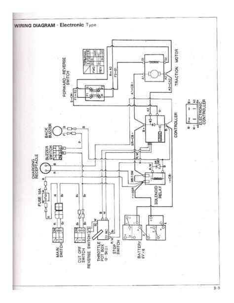 golf cart wiring diagram cushman an 36 volt wiring diagram wiring diagram