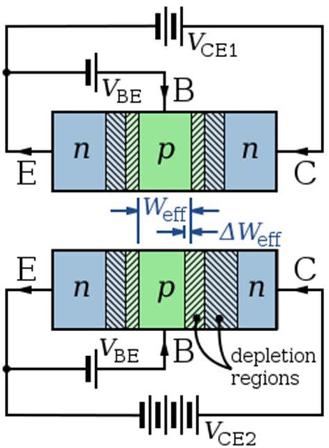 bipolar transistor regions bipolar junction transistor