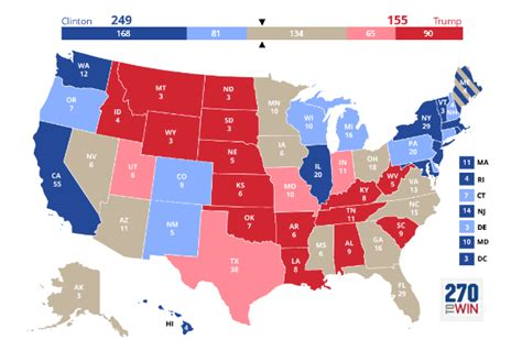 the electoral map presidential race ratings and swing biden feeds florida fallacies political caign