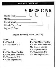 Chevrolet Engine Codes Decode Chevy Engine Block Numbers Decode Free Engine