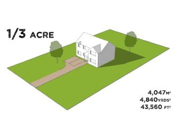 how many square feet in half an acre plotsearch land for sale uk renovations and conversions
