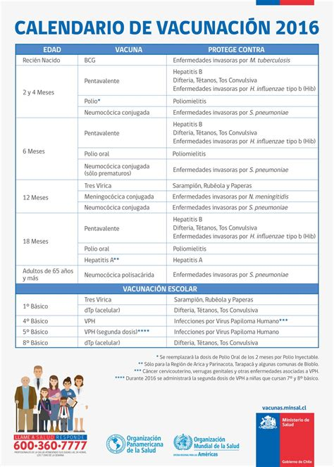 calendario de salud 2016 calendario de vacunaci 243 n 2016 salud las cabras