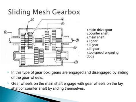 Car Gearbox Types by Gearboxes In Auto
